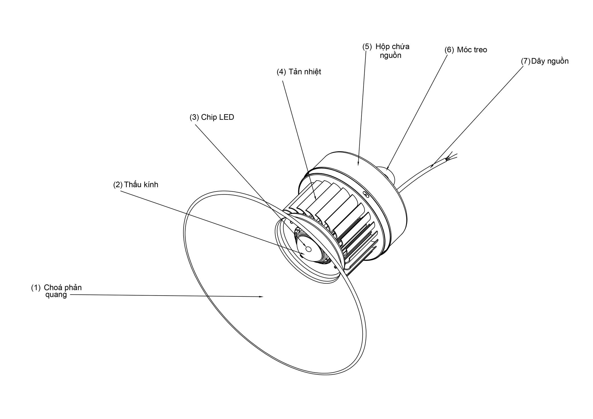 Cấu-tạo-đèn-HBL-40-60-POTECH