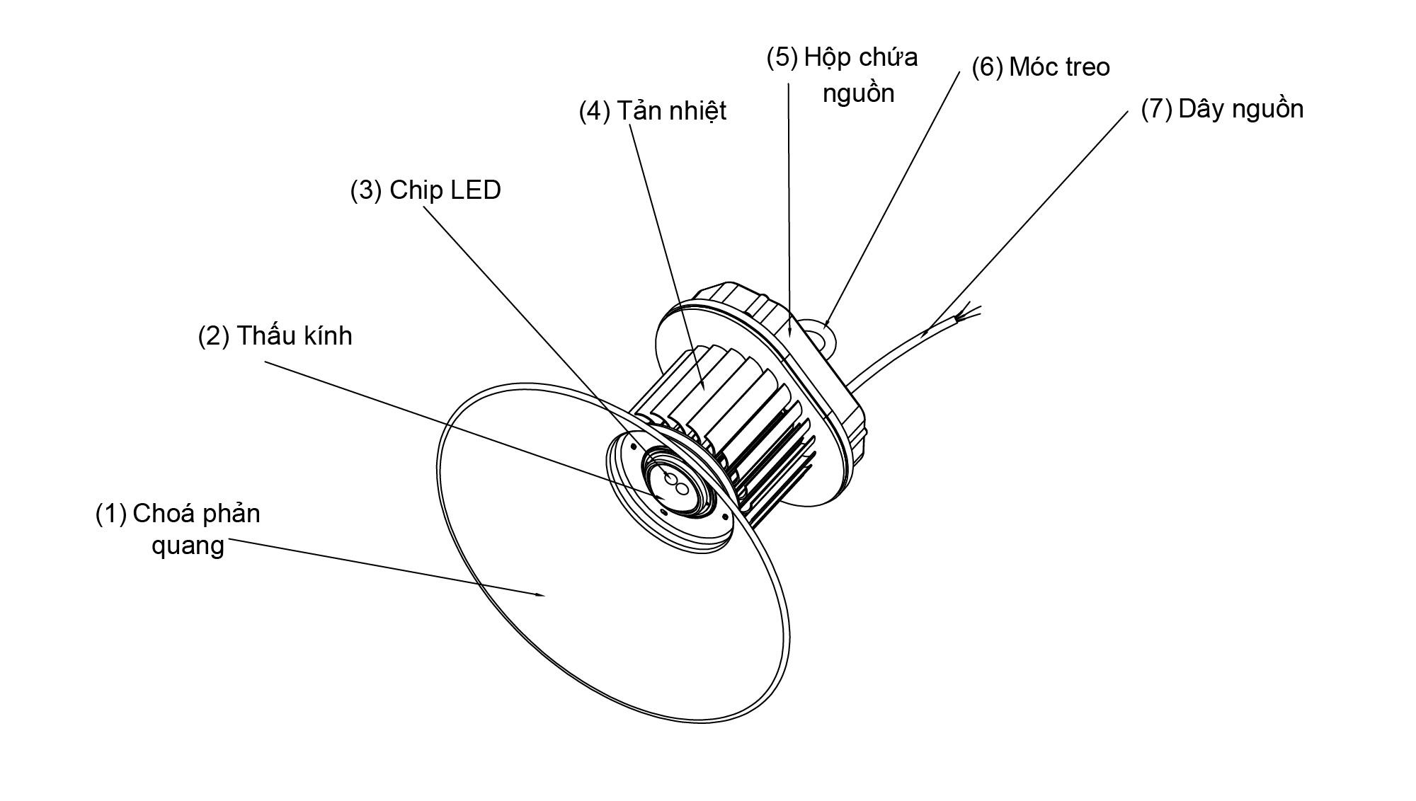 Cấu tạo đèn HLB-80-100-120W