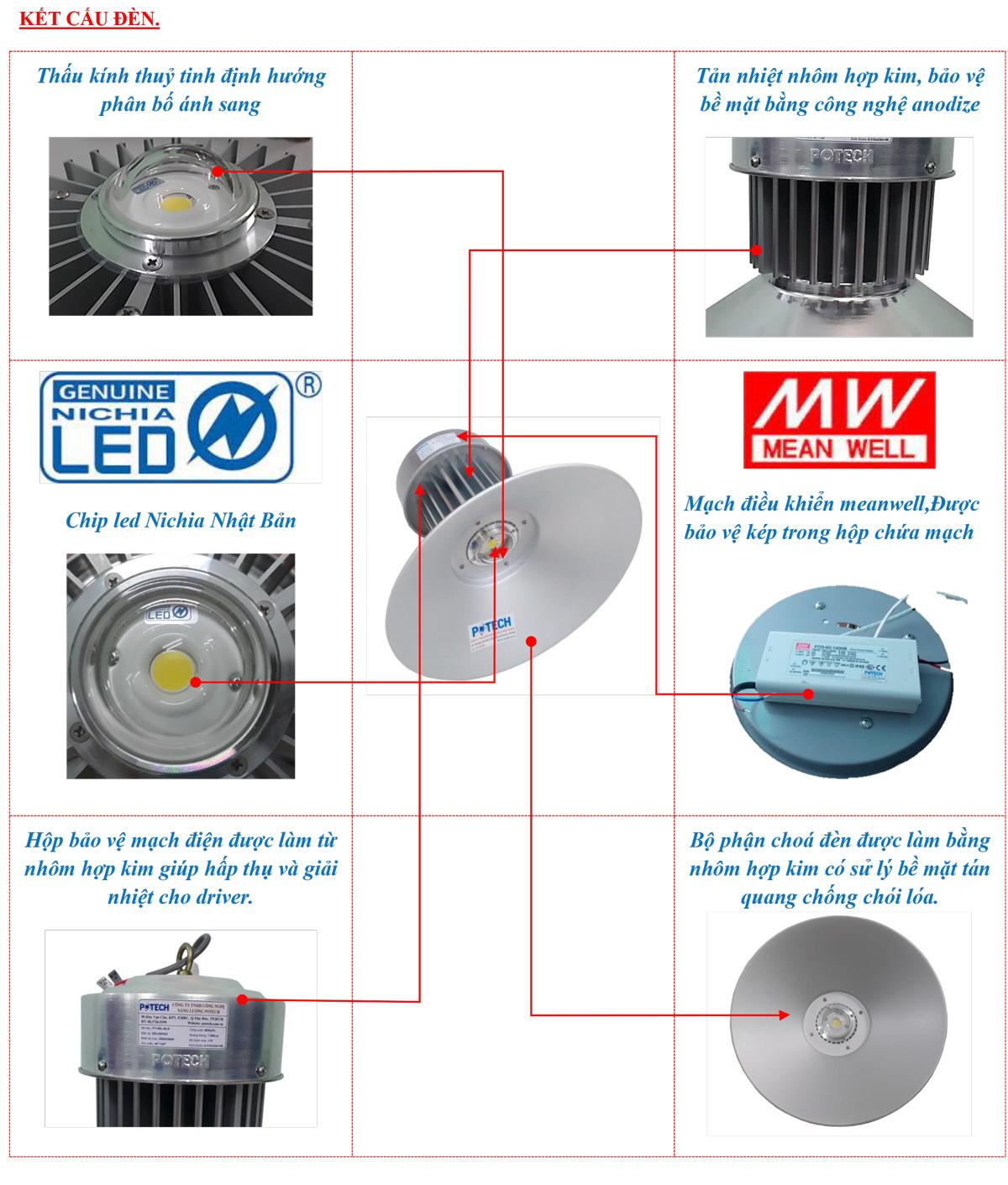 Kết cấu đèn LED 40w - 60w