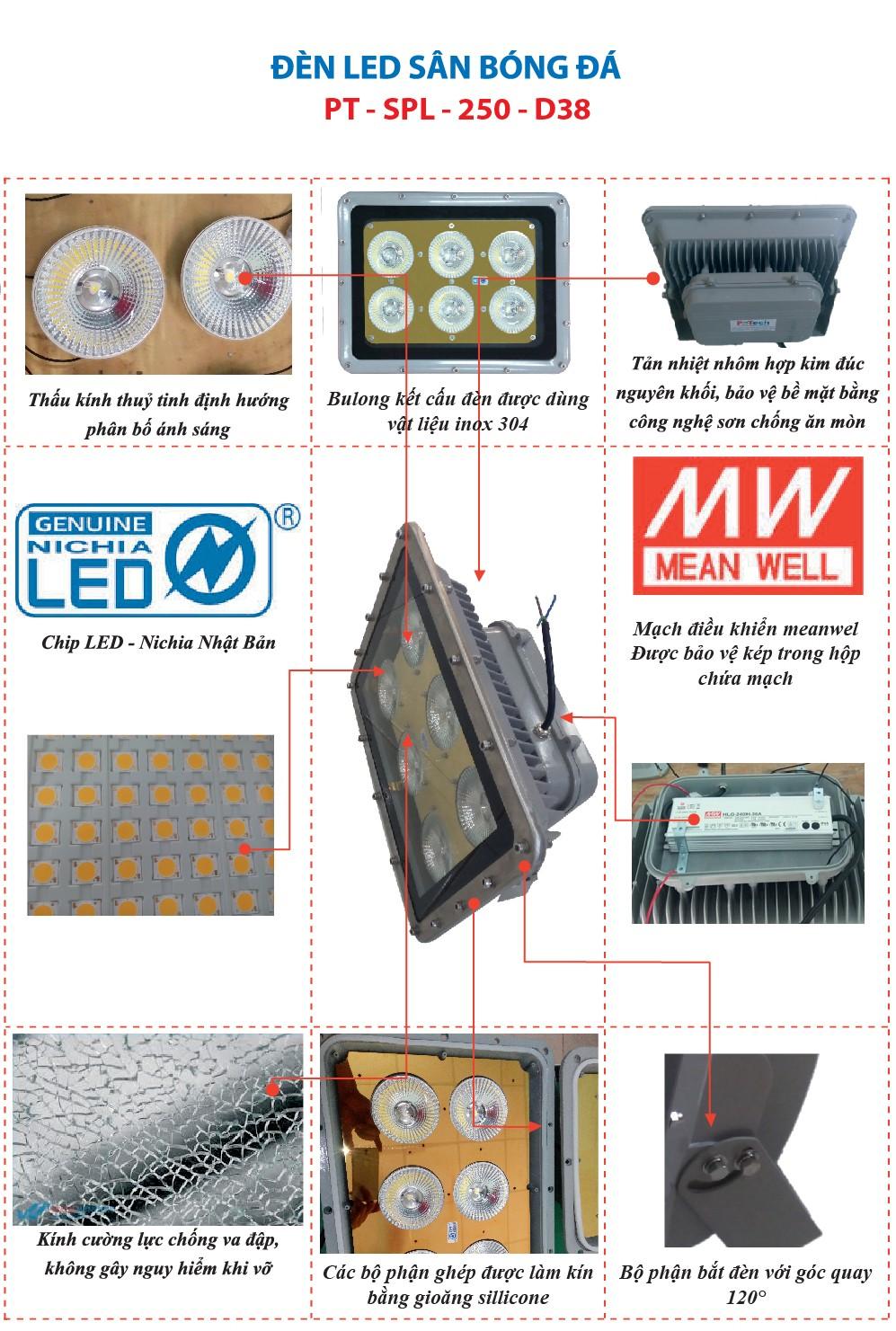 Cấu tạo đèn pha 250W - D38