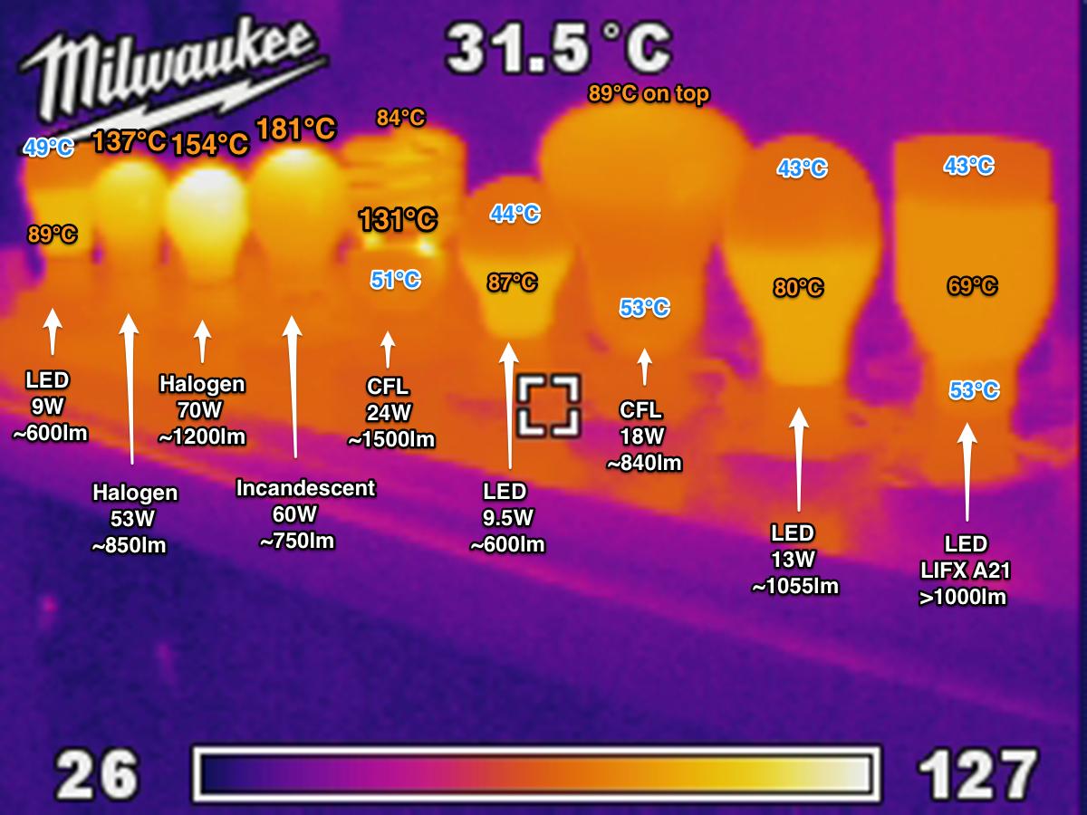 Đèn LED có nóng không?
