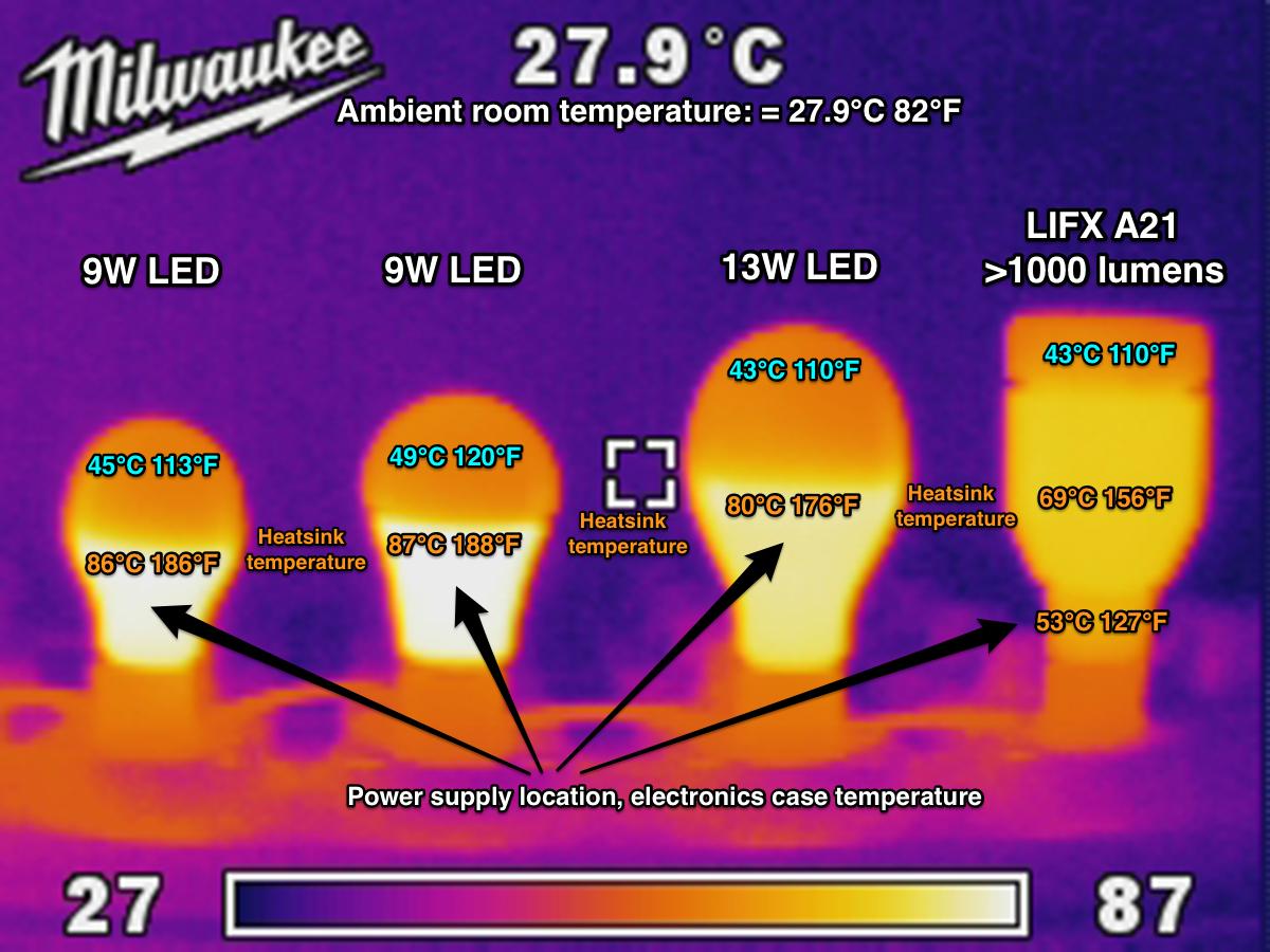 Nhiệt độ đèn LED