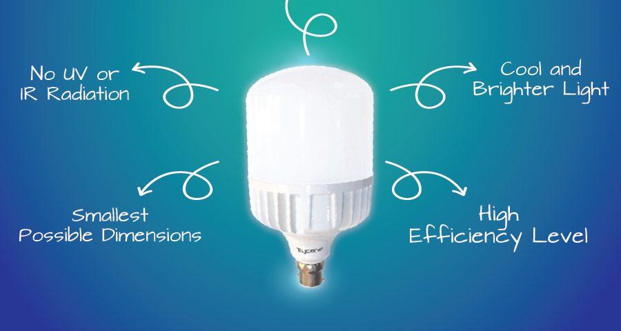 3 sự thật bạn không biết về Watts và Lumens của đèn LED