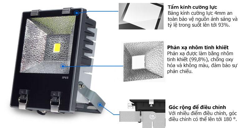 Cấu tạo đèn pha LED 40W POTECH