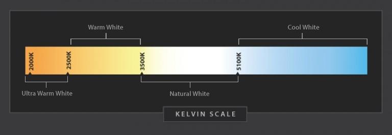 Thang màu độ Kelvin
