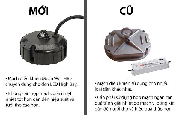 Đèn LED nhà xưởng 60w (RSH) 1