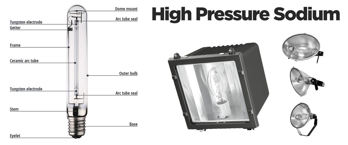 Ví dụ đèn HPS