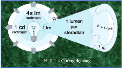 Nguồn sáng (Phần 1) 3