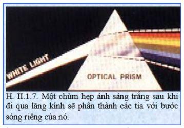 Một chùm hẹp ánh sáng trắng sau khi đi qua lăng kính sẽ phân thành các tia với bước sóng riêng của nó