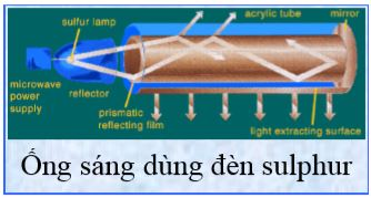 Ống sáng dùng đèn sulphur