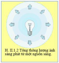 Nguồn sáng (Phần 1) 1