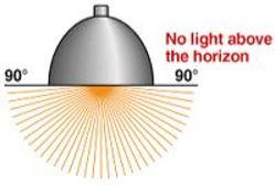 Loại góc mở 90° độ