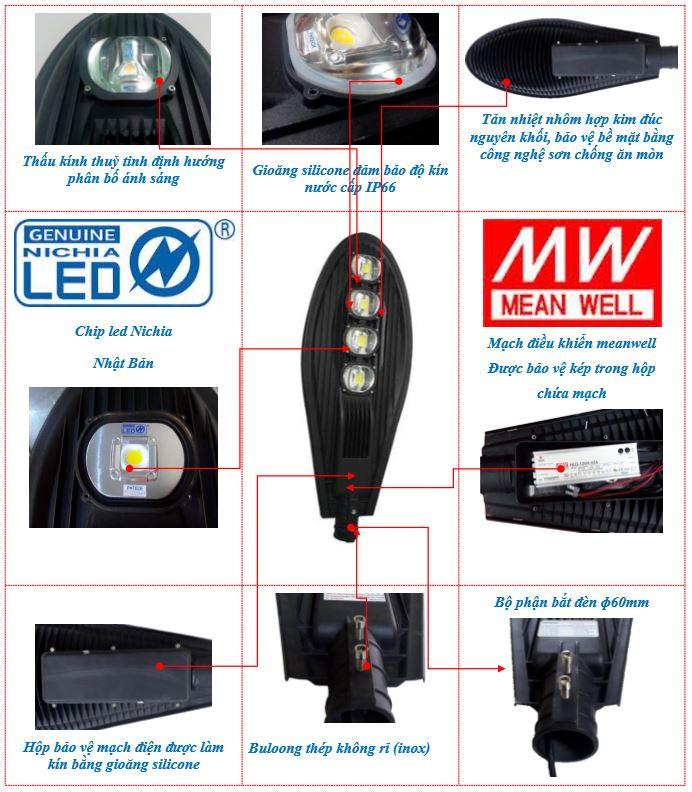 Cấu tạo đèn đường LED 180 - 200 W