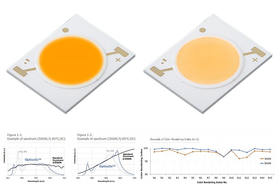 Nichia mở rộng công nghệ Optisolis™ của mình sang dòng sản phẩm COB