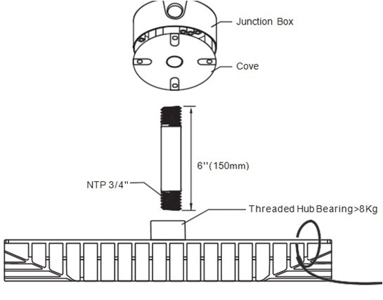 Lắp đặt đèn LED Canony 100w - 120w
