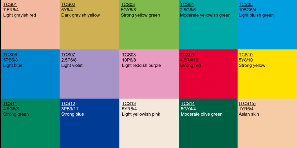 Các màu sắc dùng để đánh giá độ hoàn màu