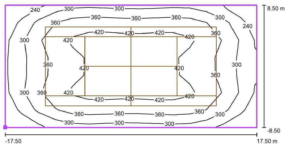 Hướng dẫn lắp đặt đèn LED sân tenis 400W POTECH 2