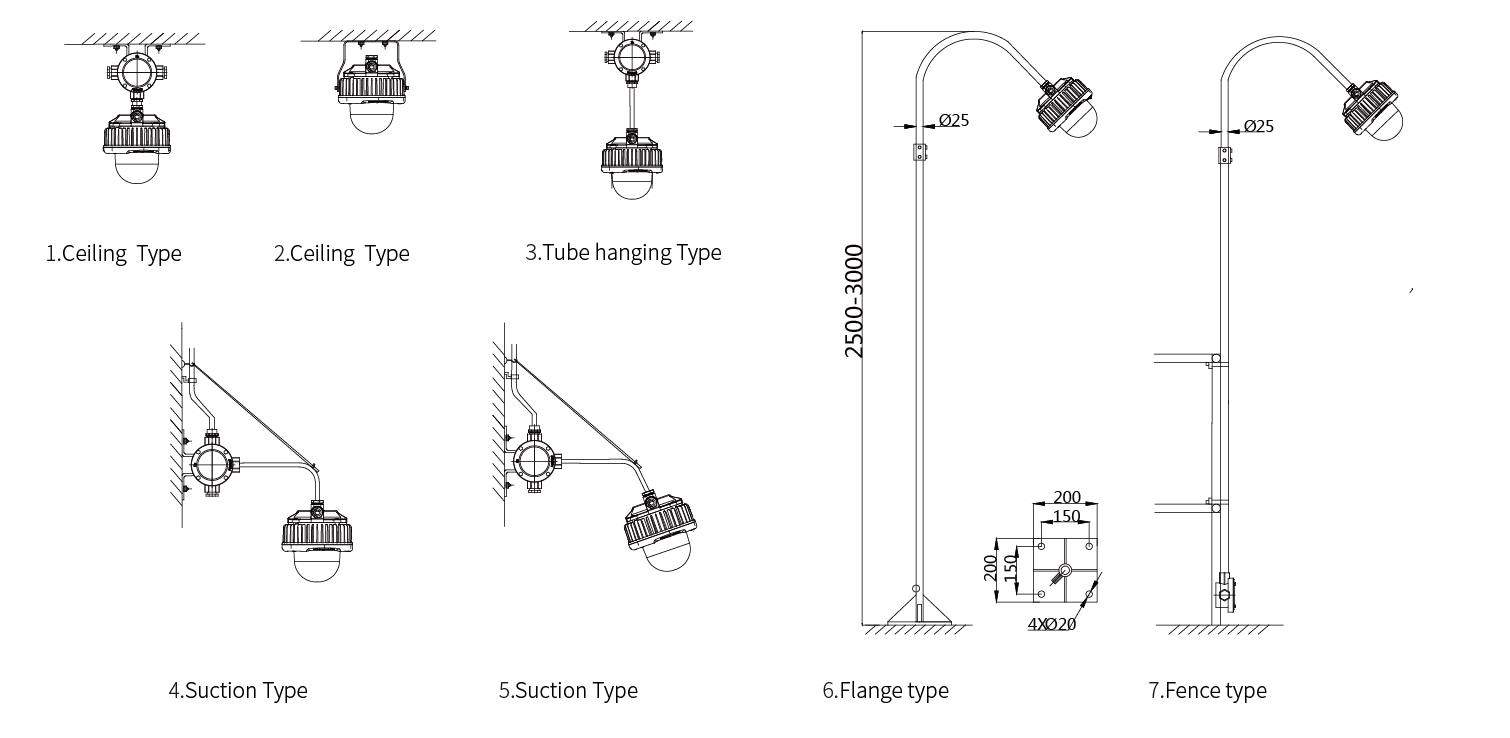 Kiểu lắp đặt đèn LED chống cháy nổ 40W