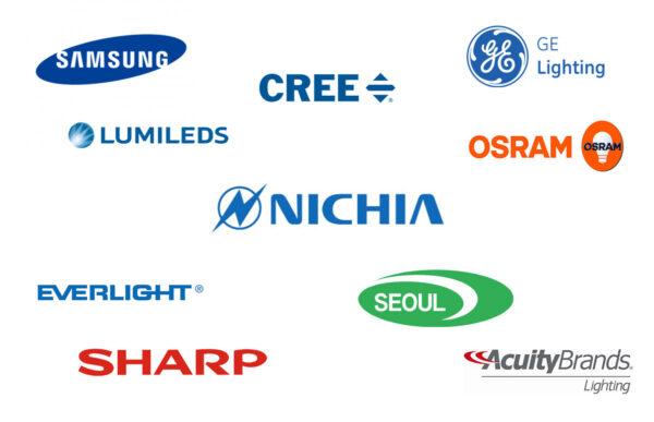 Top 10 công ty chiếu sáng LED lớn nhất trên thế giới 2020