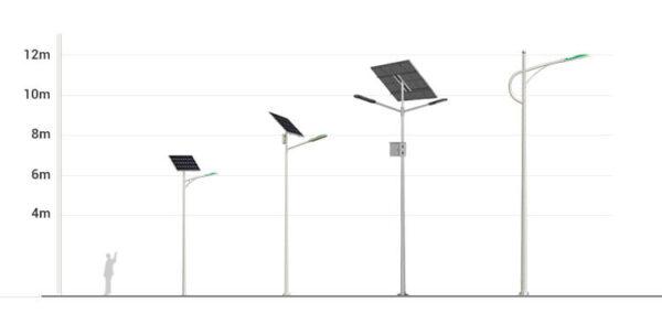 Chiều cao lắp đặt đèn – Tất cả những điều cần biết